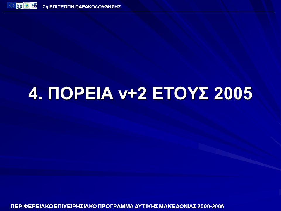 7η ΕΠΙΤΡΟΠΗ ΠΑΡΑΚΟΛΟΥΘΗΣΗΣ ΠΕΡΙΦΕΡΕΙΑΚΟ ΕΠΙΧΕΙΡΗΣΙΑΚΟ ΠΡΟΓΡΑΜΜΑ ΔΥΤΙΚΗΣ ΜΑΚΕΔΟΝΙΑΣ 2000-2006 6.