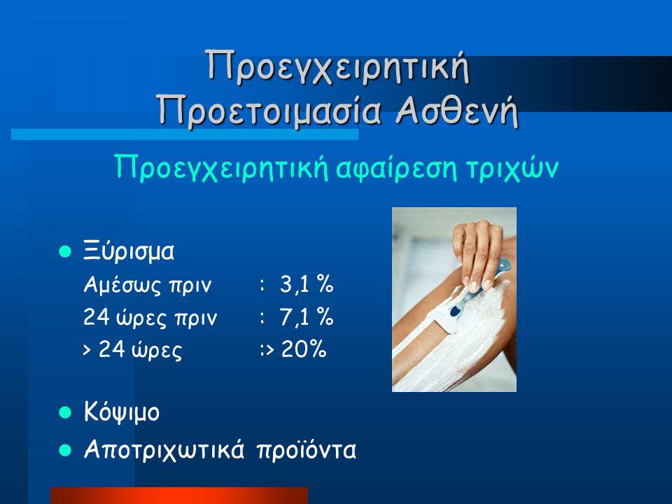 Προεγχειρητική Προετοιμασία Ασθενή Προεγχειρητική αφαίρεση τριχών  Ξύρισμα Αμέσως πριν: 3,1 % 24 ώρες πριν: 7,1 % > 24 ώρες :> 20%  Κόψιμο  Αποτριχ