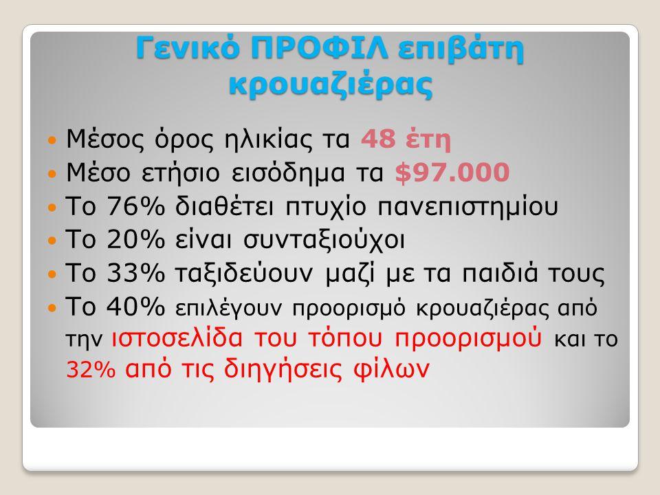 Πρέπει να φερουμε τη χειμερινή κρουαζιέρα στην Ελλάδα, είναι εύκολο και θα την αγκαλιασουν οι τοπικες κοινωνιες.