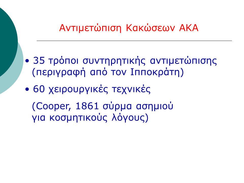 Αντιμετώπιση Κακώσεων ΑΚΑ • 35 τρόποι συντηρητικής αντιμετώπισης (περιγραφή από τον Ιπποκράτη) • 60 χειρουργικές τεχνικές (Cooper, 1861 σύρμα ασημιού για κοσμητικούς λόγους)