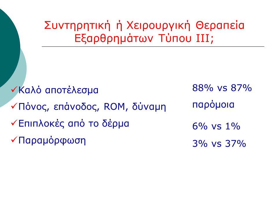  Καλό αποτέλεσμα  Πόνος, επάνοδος, ROM, δύναμη  Επιπλοκές από το δέρμα  Παραμόρφωση Συντηρητική ή Χειρουργική Θεραπεία Εξαρθρημάτων Τύπου ΙΙΙ; 88% vs 87% παρόμοια 6% vs 1% 3% vs 37%