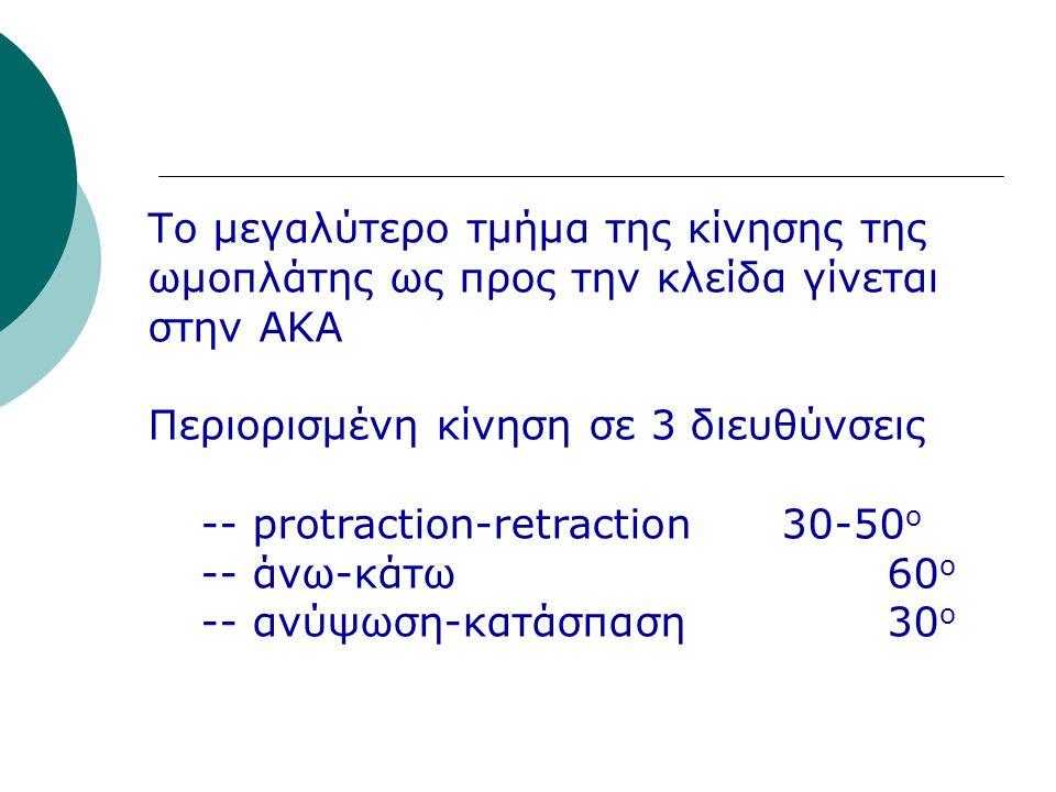 Το μεγαλύτερο τμήμα της κίνησης της ωμοπλάτης ως προς την κλείδα γίνεται στην ΑΚΑ Περιορισμένη κίνηση σε 3 διευθύνσεις -- protraction-retraction 30-50 ο -- άνω-κάτω 60 ο -- ανύψωση-κατάσπαση 30 ο