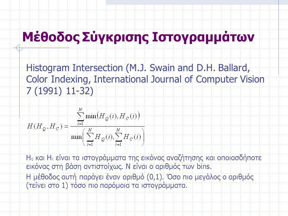 Μέθοδος Σύγκρισης Ιστογραμμάτων Histogram Intersection (M.J.