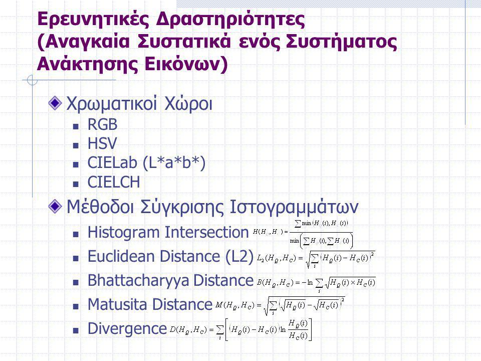 Ερευνητικές Δραστηριότητες (Αναγκαία Συστατικά ενός Συστήματος Ανάκτησης Εικόνων) Χρωματικοί Χώροι  RGB  HSV  CIELab (L*a*b*)  CIELCH Μέθοδοι Σύγκρισης Ιστογραμμάτων  Histogram Intersection  Euclidean Distance (L2)  Bhattacharyya Distance  Matusita Distance  Divergence