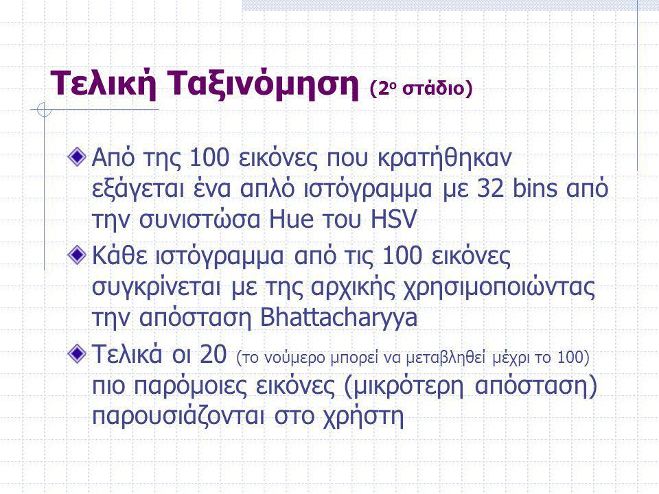 Τελική Ταξινόμηση (2 ο στάδιο) Από της 100 εικόνες που κρατήθηκαν εξάγεται ένα απλό ιστόγραμμα με 32 bins από την συνιστώσα Hue του HSV Κάθε ιστόγραμμα από τις 100 εικόνες συγκρίνεται με της αρχικής χρησιμοποιώντας την απόσταση Bhattacharyya Τελικά οι 20 (το νούμερο μπορεί να μεταβληθεί μέχρι το 100) πιο παρόμοιες εικόνες (μικρότερη απόσταση) παρουσιάζονται στο χρήστη