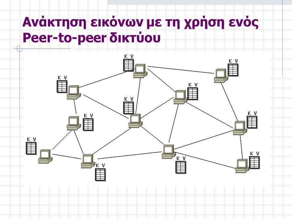 Ανάκτηση σε 2 στάδια με τη χρήση των fuzzy και spatial συστημάτων αντίστοιχα, εντός ενός CAN δικτύου (Content-Addressable- Network) στον Καρτεσιανό χώρο Τα bins που προκύπτουν από το fuzzy ιστόγραμμα είναι και οι συντεταγμένες του peer γύρω από του οποίου την γειτονιά θα γίνει το ψάξιμο