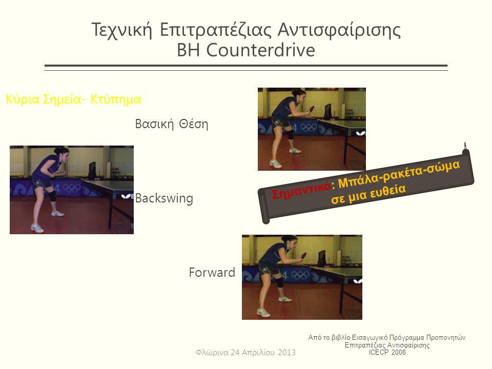 Τεχνική Επιτραπέζιας Αντισφαίρισης BH Counterdrive Κύρια Σημεία- Κτύπημα Βασική Θέση Backswing Forward Από το βιβλίο Εισαγωγικό Πρόγραμμα Προπονητών Ε