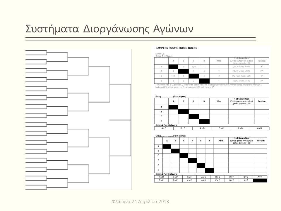 Συστήματα Διοργάνωσης Αγώνων Φλώρινα 24 Απριλίου 2013