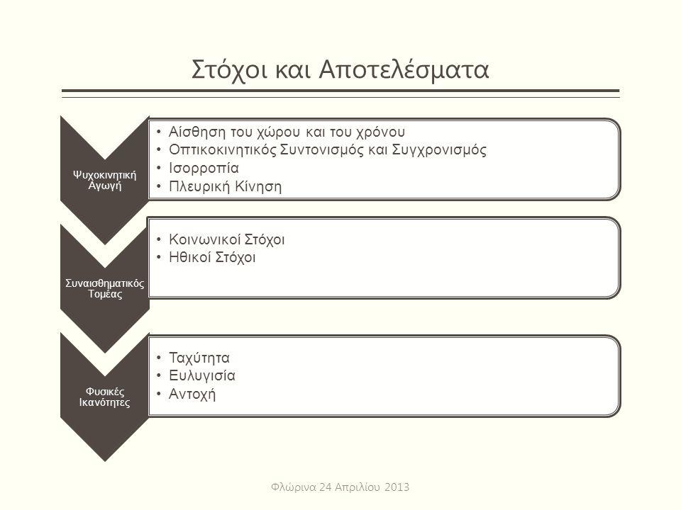 Στόχοι και Αποτελέσματα Ψυχοκινητική Αγωγή •Αίσθηση του χώρου και του χρόνου •Οπτικοκινητικός Συντονισμός και Συγχρονισμός •Ισορροπία •Πλευρική Κίνηση