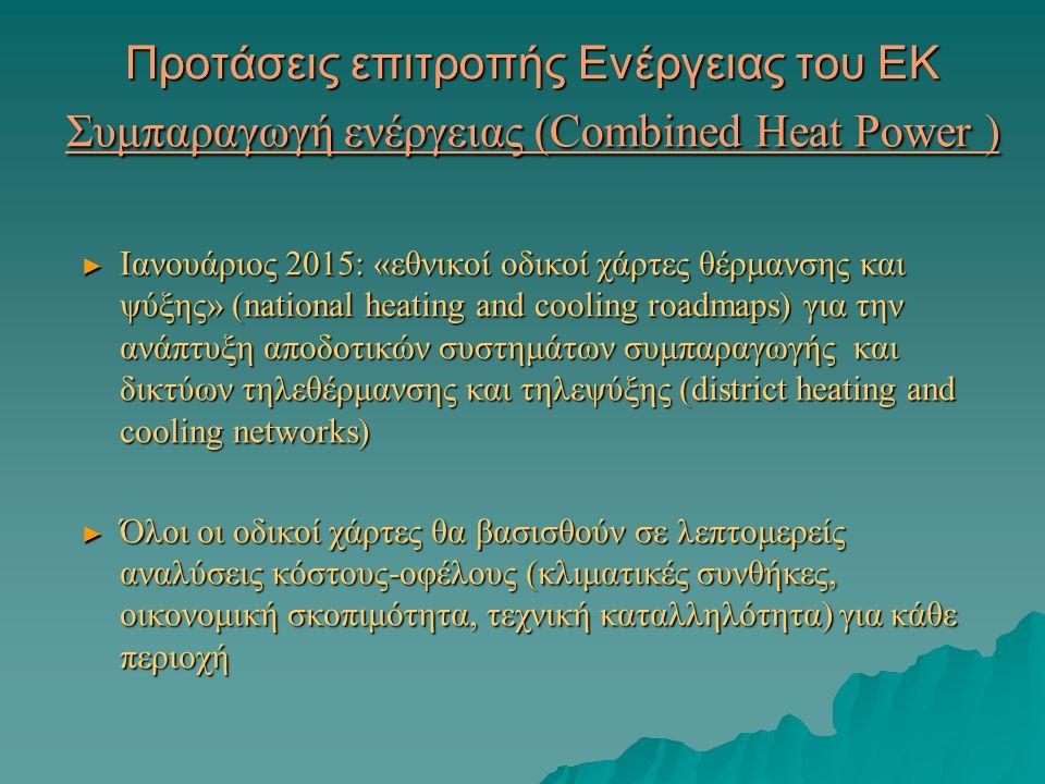 Προτάσεις επιτροπής Ενέργειας του ΕΚ Συμπαραγωγή ενέργειας (Combined Heat Power ) ► Ιανουάριος 2015: «εθνικοί οδικοί χάρτες θέρμανσης και ψύξης» (national heating and cooling roadmaps) για την ανάπτυξη αποδοτικών συστημάτων συμπαραγωγής και δικτύων τηλεθέρμανσης και τηλεψύξης (district heating and cooling networks) ► Όλοι οι οδικοί χάρτες θα βασισθούν σε λεπτομερείς αναλύσεις κόστους-οφέλους (κλιματικές συνθήκες, οικονομική σκοπιμότητα, τεχνική καταλληλότητα) για κάθε περιοχή