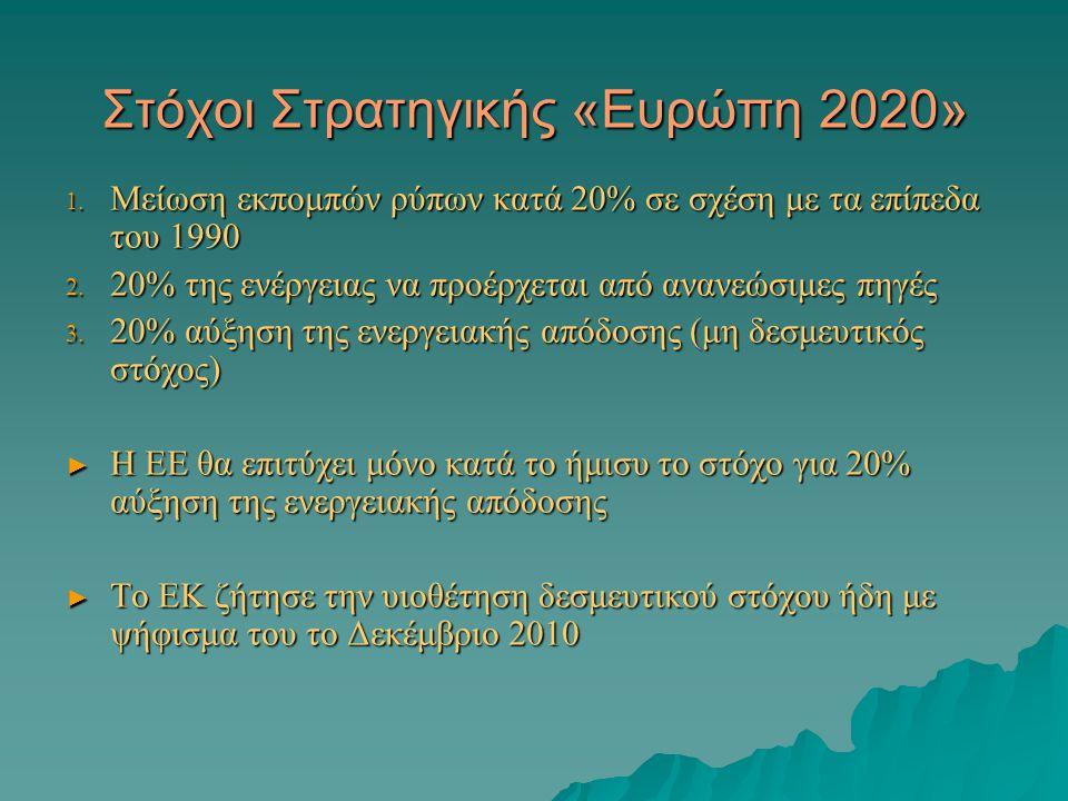 Στόχοι Στρατηγικής «Ευρώπη 2020» 1.