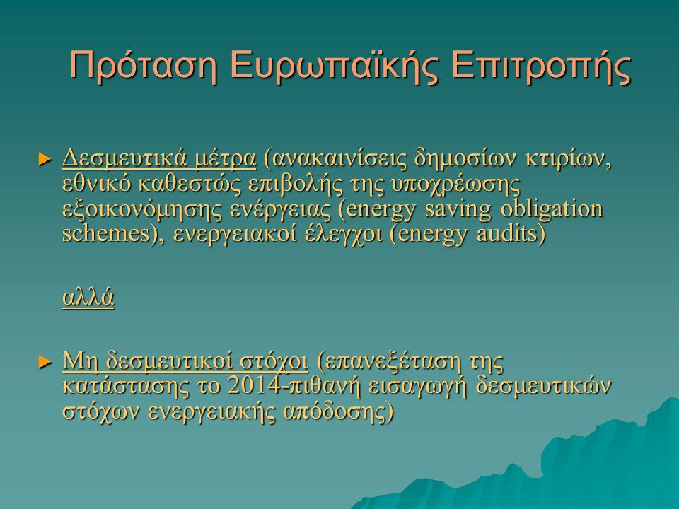 Πρόταση Ευρωπαϊκής Επιτροπής Πρόταση Ευρωπαϊκής Επιτροπής ► Δεσμευτικά μέτρα (ανακαινίσεις δημοσίων κτιρίων, εθνικό καθεστώς επιβολής της υποχρέωσης εξοικονόμησης ενέργειας (energy saving obligation schemes), ενεργειακοί έλεγχοι (energy audits) αλλά ► Μη δεσμευτικοί στόχοι (επανεξέταση της κατάστασης το 2014-πιθανή εισαγωγή δεσμευτικών στόχων ενεργειακής απόδοσης)