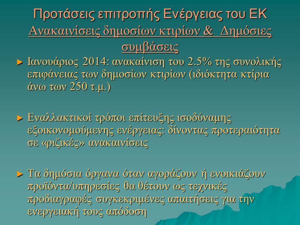 Προτάσεις επιτροπής Ενέργειας του ΕΚ Ανακαινίσεις δημοσίων κτιρίων & Δημόσιες συμβάσεις ► Ιανουάριος 2014: ανακαίνιση του 2.5% της συνολικής επιφάνειας των δημοσίων κτιρίων (ιδιόκτητα κτίρια άνω των 250 τ.μ.) ► Εναλλακτικοί τρόποι επίτευξης ισοδύναμης εξοικονομούμενης ενέργειας: δίνοντας προτεραιότητα σε «ριζικές» ανακαινίσεις ► Τα δημόσια όργανα όταν αγοράζουν ή ενοικιάζουν προϊόντα/υπηρεσίες θα θέτουν ως τεχνικές προδιαγραφές συγκεκριμένες απαιτήσεις για την ενεργειακή τους απόδοση