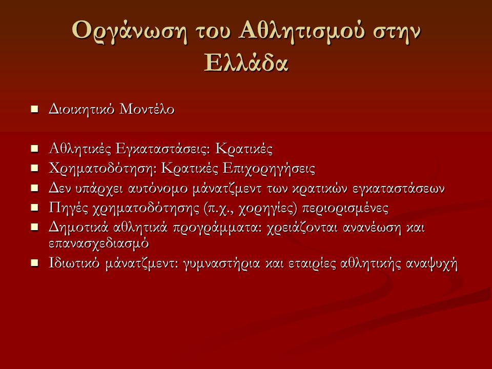 Οργάνωση του Αθλητισμού στην Ελλάδα  Διοικητικό Μοντέλο  Αθλητικές Εγκαταστάσεις: Κρατικές  Χρηματοδότηση: Κρατικές Επιχορηγήσεις  Δεν υπάρχει αυτόνομο μάνατζμεντ των κρατικών εγκαταστάσεων  Πηγές χρηματοδότησης (π.χ., χορηγίες) περιορισμένες  Δημοτικά αθλητικά προγράμματα: χρειάζονται ανανέωση και επανασχεδιασμό  Ιδιωτικό μάνατζμεντ: γυμναστήρια και εταιρίες αθλητικής αναψυχή