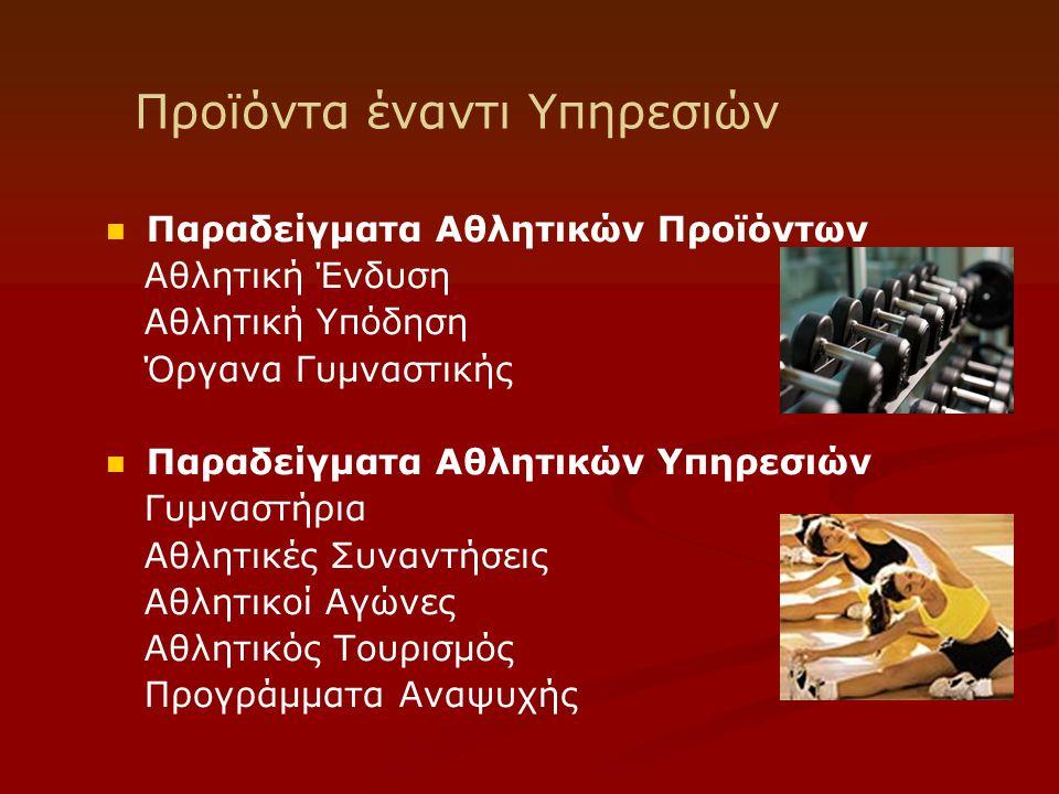 Προϊόντα έναντι Υπηρεσιών  Παραδείγματα Αθλητικών Προϊόντων Αθλητική Ένδυση Αθλητική Υπόδηση Όργανα Γυμναστικής  Παραδείγματα Αθλητικών Υπηρεσιών Γυμναστήρια Αθλητικές Συναντήσεις Αθλητικοί Αγώνες Αθλητικός Τουρισμός Προγράμματα Αναψυχής