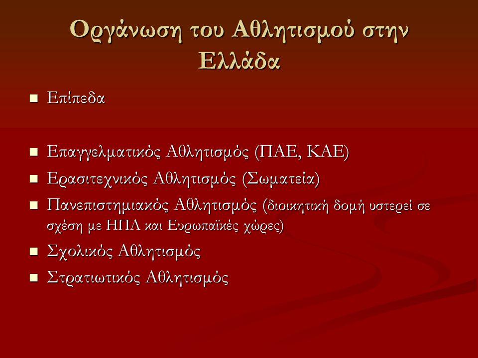 Οργάνωση του Αθλητισμού στην Ελλάδα  Επίπεδα  Επαγγελματικός Αθλητισμός (ΠΑΕ, ΚΑΕ)  Ερασιτεχνικός Αθλητισμός (Σωματεία)  Πανεπιστημιακός Αθλητισμός ( διοικητική δομή υστερεί σε σχέση με ΗΠΑ και Ευρωπαϊκές χώρες)  Σχολικός Αθλητισμός  Στρατιωτικός Αθλητισμός