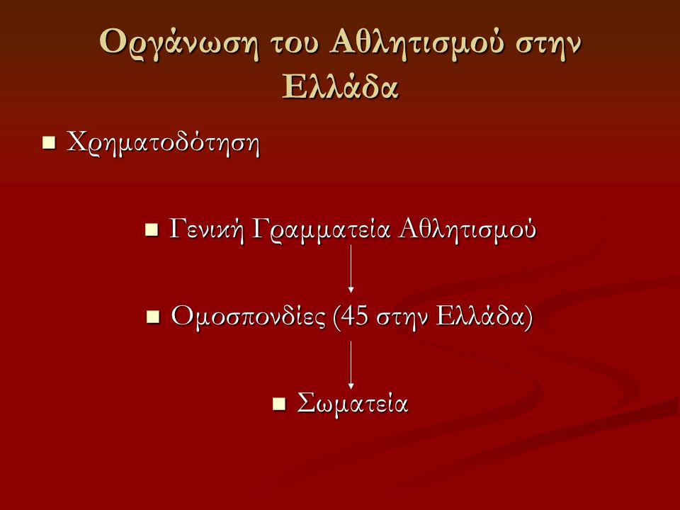 Οργάνωση του Αθλητισμού στην Ελλάδα  Χρηματοδότηση  Γενική Γραμματεία Αθλητισμού  Ομοσπονδίες (45 στην Ελλάδα)  Σωματεία