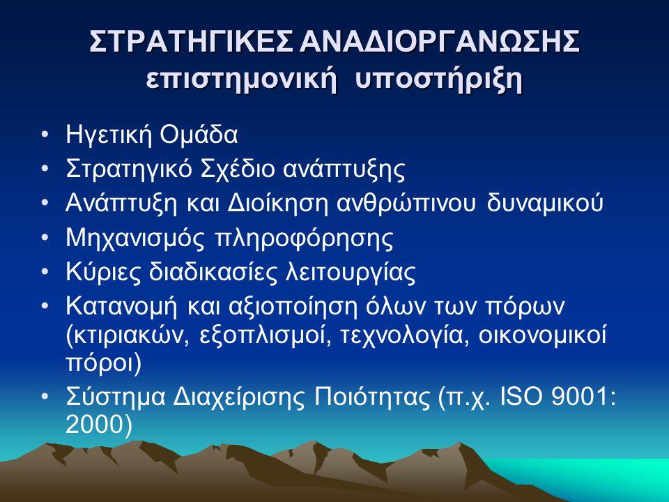 Επιστημονική Υποστήριξη από το Τμήμα Οργάνωσης και Διαχείρισης Αθλητισμού του Πανεπιστημίου Πελοποννήσου •Εκπαίδευση μοναδική στην Ελλάδα (Πρόγραμμα σπουδών Βασικού Πτυχίου) •Μεταπτυχιακή εκπαίδευση μοναδική στην Ελλάδα •Συνεχής Κατάρτιση προσωπικού των Αθλητικών Οργανισμών (χρηματοδότηση μέσω των ΙΔΒΕ) •Συμβουλευτική καθοδήγηση (χρηματοδότηση μέσω προγραμμάτων Ε.Ε., Δ' ΚΠΣ και ΠΕΠ) •Ερευνητική υποστήριξη μέσω πτυχιακών και μεταπτυχιακών διπλωματικών εργασιών (Εργαστήριο Οργάνωσης και Διοίκησης Υπηρεσιών και Ποιότητας Ζωής)
