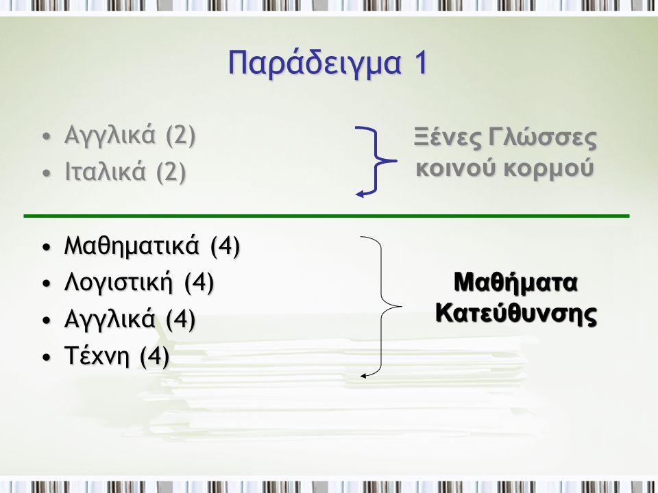 Παράδειγμα 1 •Αγγλικά (2) •Ιταλικά (2) •Μαθηματικά (4) •Λογιστική (4) •Αγγλικά (4) •Τέχνη (4) Ξένες Γλώσσες κοινού κορμού Μαθήματα Κατεύθυνσης
