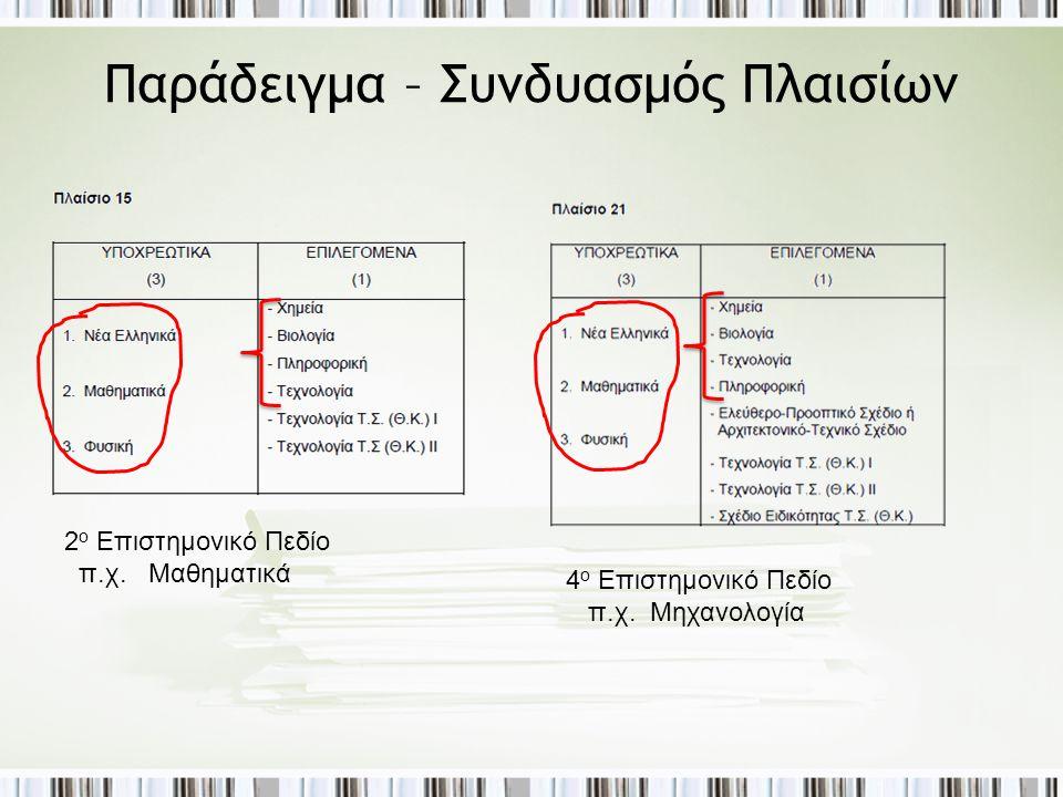 Παράδειγμα – Συνδυασμός Πλαισίων 2 ο Επιστημονικό Πεδίο π.χ. Μαθηματικά 4 ο Επιστημονικό Πεδίο π.χ. Μηχανολογία