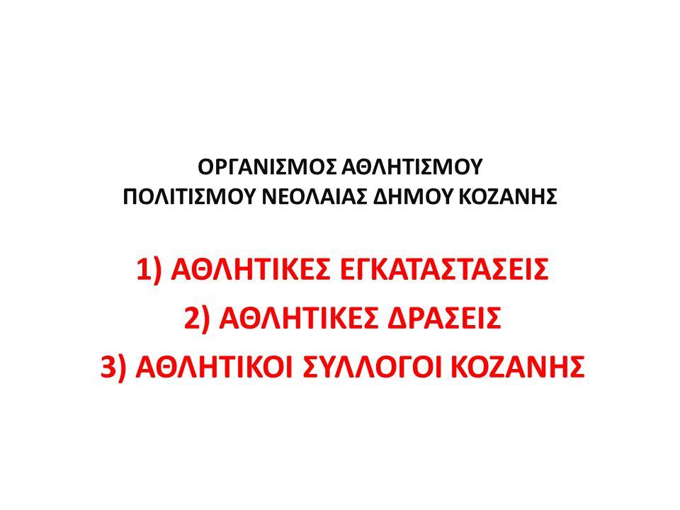 ΟΡΓΑΝΙΣΜΟΣ ΑΘΛΗΤΙΣΜΟΥ ΠΟΛΙΤΙΣΜΟΥ ΝΕΟΛΑΙΑΣ ΔΗΜΟΥ ΚΟΖΑΝΗΣ 1) ΑΘΛΗΤΙΚΕΣ ΕΓΚΑΤΑΣΤΑΣΕΙΣ 2) ΑΘΛΗΤΙΚΕΣ ΔΡΑΣΕΙΣ 3) ΑΘΛΗΤΙΚΟΙ ΣΥΛΛΟΓΟΙ ΚΟΖΑΝΗΣ