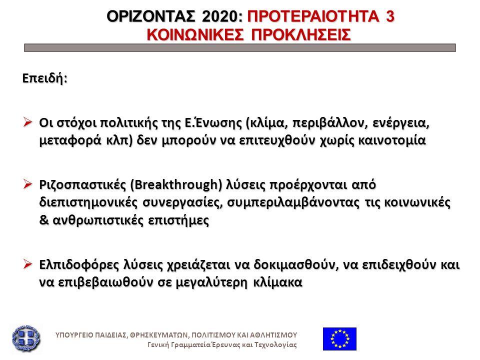 ΟΡΙΖΟΝΤΑΣ 2020: ΠΡΟΤΕΡΑΙΟΤΗΤΑ 3 ΚΟΙΝΩΝΙΚΕΣ ΠΡΟΚΛΗΣΕΙΣ ΟΡΙΖΟΝΤΑΣ 2020: ΠΡΟΤΕΡΑΙΟΤΗΤΑ 3 ΚΟΙΝΩΝΙΚΕΣ ΠΡΟΚΛΗΣΕΙΣ Επειδή :  Οι στόχοι πολιτικής της Ε. Ένωσ