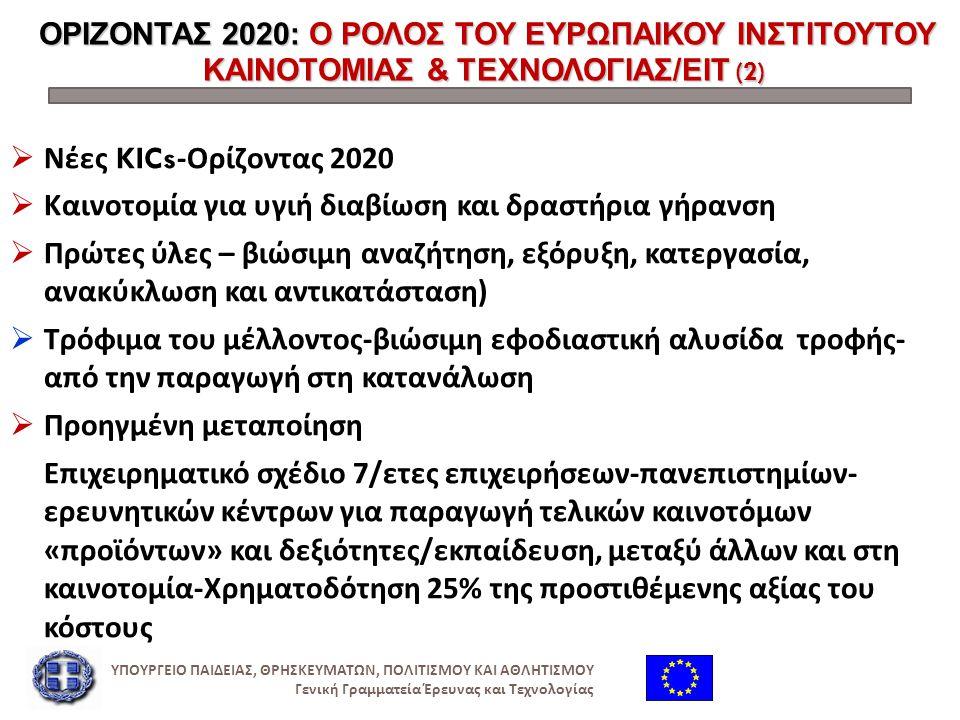 ΟΡΙΖΟΝΤΑΣ 2020: Ο ΡΟΛΟΣ ΤΟΥ ΕΥΡΩΠΑΙΚΟΥ ΙΝΣΤΙΤΟΥΤΟΥ ΚΑΙΝΟΤΟΜΙΑΣ & ΤΕΧΝΟΛΟΓΙΑΣ/ΕΙΤ (2) ΟΡΙΖΟΝΤΑΣ 2020: Ο ΡΟΛΟΣ ΤΟΥ ΕΥΡΩΠΑΙΚΟΥ ΙΝΣΤΙΤΟΥΤΟΥ ΚΑΙΝΟΤΟΜΙΑΣ &