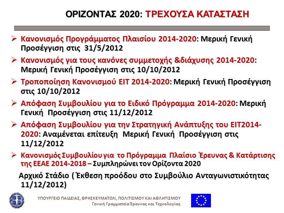 ΟΡΙΖΟΝΤΑΣ 2020: ΤΡΕΧΟΥΣΑ ΚΑΤΑΣΤΑΣΗ ΟΡΙΖΟΝΤΑΣ 2020: ΤΡΕΧΟΥΣΑ ΚΑΤΑΣΤΑΣΗ  Κανονισμός Προγράμματος Πλαισίου 2014-2020: Μερική Γενική Προσέγγιση στις 31/5