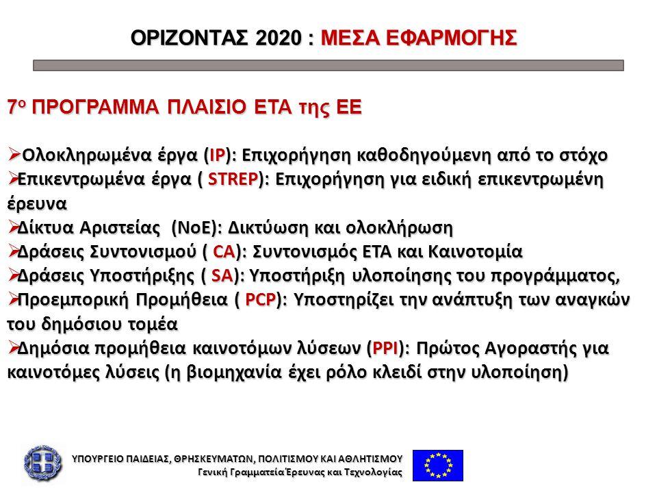 ΟΡΙΖΟΝΤΑΣ 2020 : ΜΕΣΑ ΕΦΑΡΜΟΓΗΣ 7 o ΠΡΟΓΡΑΜΜΑ ΠΛΑΙΣΙΟ ΕΤΑ της ΕΕ  Ολοκληρωμένα έργα (IP): Επιχορήγηση καθοδηγούμενη από το στόχο  Επικεντρωμένα έργα