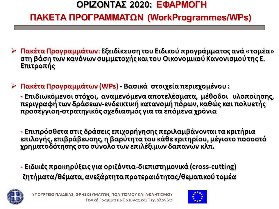 ΟΡΙΖΟΝΤΑΣ 2020: ΕΦΑΡΜΟΓΗ ΠΑΚΕΤΑ ΠΡΟΓΡΑΜΜΑΤΩΝ (WorkProgrammes/WPs) ΟΡΙΖΟΝΤΑΣ 2020: ΕΦΑΡΜΟΓΗ ΠΑΚΕΤΑ ΠΡΟΓΡΑΜΜΑΤΩΝ (WorkProgrammes/WPs)  Πακέτα Προγραμμά