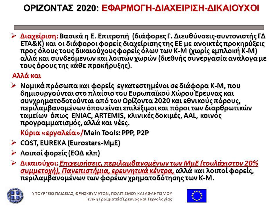 ΟΡΙΖΟΝΤΑΣ 2020: ΕΦΑΡΜΟΓΗ-ΔΙΑΧΕΙΡΙΣΗ-ΔΙΚΑΙΟΥΧΟΙ ΟΡΙΖΟΝΤΑΣ 2020: ΕΦΑΡΜΟΓΗ-ΔΙΑΧΕΙΡΙΣΗ-ΔΙΚΑΙΟΥΧΟΙ  Διαχείριση : Βασικά η Ε. Επιτροπή ( διάφορες Γ. Διευθύ