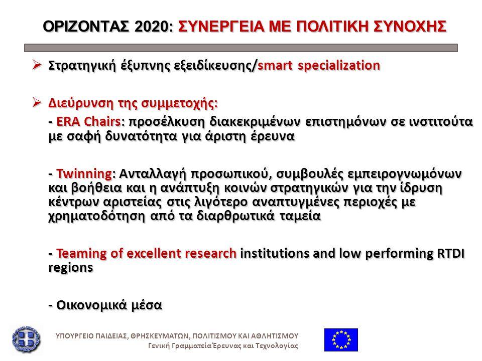 ΟΡΙΖΟΝΤΑΣ 2020: ΣΥΝΕΡΓΕΙΑ ΜΕ ΠΟΛΙΤΙΚΗ ΣΥΝΟΧΗΣ ΟΡΙΖΟΝΤΑΣ 2020: ΣΥΝΕΡΓΕΙΑ ΜΕ ΠΟΛΙΤΙΚΗ ΣΥΝΟΧΗΣ  Στρατηγική έξυπνης εξειδίκευσης / smart specialization 