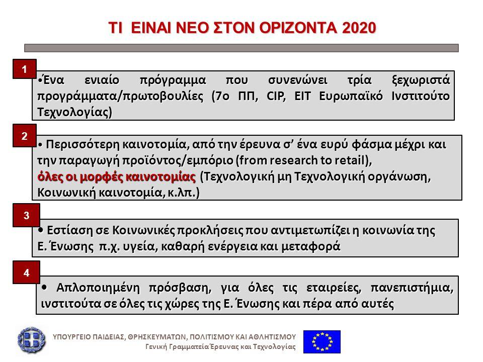 ΟΡΙΖΟΝΤΑΣ 2020: Ο ΡΟΛΟΣ ΤΟΥ ΕΥΡΩΠΑΙΚΟΥ ΙΝΣΤΙΤΟΥΤΟΥ ΚΑΙΝΟΤΟΜΙΑΣ & ΤΕΧΝΟΛΟΓΙΑΣ/ΕΙΤ (1) ΟΡΙΖΟΝΤΑΣ 2020: Ο ΡΟΛΟΣ ΤΟΥ ΕΥΡΩΠΑΙΚΟΥ ΙΝΣΤΙΤΟΥΤΟΥ ΚΑΙΝΟΤΟΜΙΑΣ & ΤΕΧΝΟΛΟΓΙΑΣ/ΕΙΤ (1)  Ευρωπαϊκό Ινστιτούτο Καινοτομίας & Τεχνολογίας 1.360 εκ.€  Συνδυάζοντας έρευνα, καινοτομία & εκπαίδευση στις κοινότητες γνώσης και καινοτομίας - KICs για πληροφορίες http://eit.europa.eu/  Υπάρχουσες KICs - Συνέχιση Ορίζοντα 2020  Μείωση των κλιματικών αλλαγών (Climate KIC) http://www.climate- kic.org/  Βιώσιμη Ενέργεια (KIC InnoEnergy) www.kic-innoenergy.com  Τεχνολογίες πληροφορικής & επικοινωνιών (EIT ICT Labs) http://www.eitictlabs.eueitictlabs.eu ΥΠΟΥΡΓΕΙΟ ΠΑΙΔΕΙΑΣ, ΘΡΗΣΚΕΥΜΑΤΩΝ, ΠΟΛΙΤΙΣΜΟΥ ΚΑΙ ΑΘΛΗΤΙΣΜΟΥ Γενική Γραμματεία Έρευνας και Τεχνολογίας