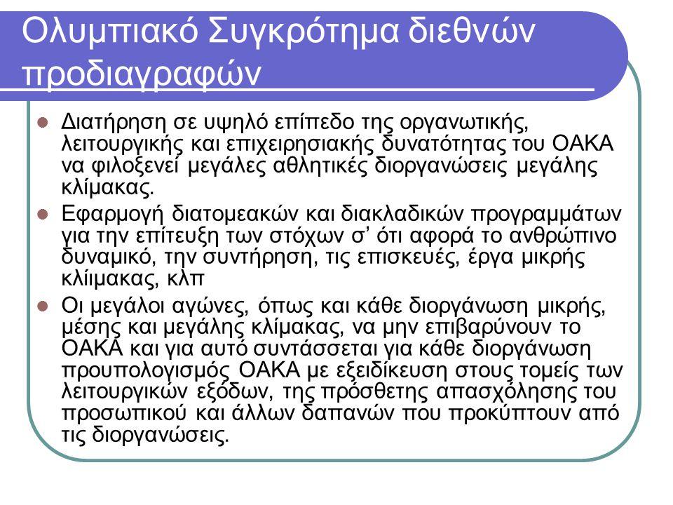 Στρατηγικοί Στόχοι στ) την καθιέρωσή του ως κύριου ή συμπληρωματικού τουριστικού προορισμού για τους επισκέπτες στην Αθήνα
