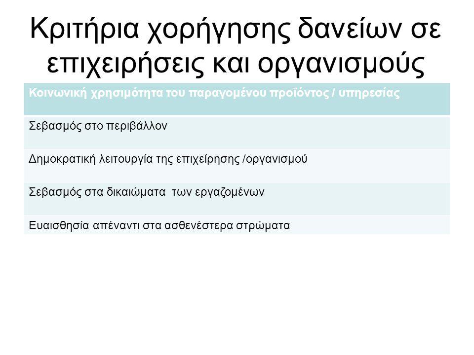 Κριτήρια χορήγησης δανείων σε επιχειρήσεις και οργανισμούς Κοινωνική χρησιμότητα του παραγομένου προϊόντος / υπηρεσίας Σεβασμός στο περιβάλλον Δημοκρατική λειτουργία της επιχείρησης /οργανισμού Σεβασμός στα δικαιώματα των εργαζομένων Ευαισθησία απέναντι στα ασθενέστερα στρώματα