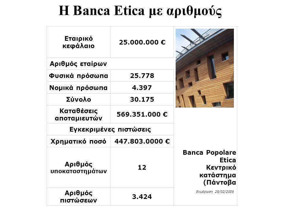 Εταιρικό κεφάλαιο 25.000.000 € Αριθμός εταίρων Φυσικά πρόσωπα25.778 Νομικά πρόσωπα4.397 Σύνολο30.175 Καταθέσεις αποταμιευτών 569.351.000 € Εγκεκριμένες πιστώσεις Χρηματικό ποσό447.803.0000 € Αριθμός υποκαταστημάτων 12 Banca Popolare Etica Κεντρικό κατάστημα (Πάντοβα Αριθμός πιστώσεων 3.424 Η Banca Etica με αριθμούς Ενμέρωση 28/02/2009