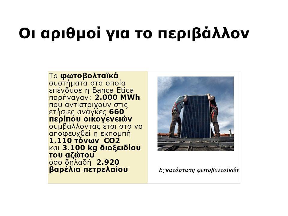 Τα φωτοβολταϊκά συστήματα στα οποία επένδυσε η Banca Etica παρήγαγαν: 2.000 MWh που αντιστοιχούν στις ετήσιες ανάγκες 660 περίπου οικογενειών συμβάλλοντας έτσι στο να αποφευχθεί η εκπομπή 1.110 τόνων CO2 και 3.100 kg διοξειδίου του αζώτου όσο δηλαδή 2.920 βαρέλια πετρελαίου Εγκατάσταση φωτοβολταϊκών Οι αριθμοί για το περιβάλλον