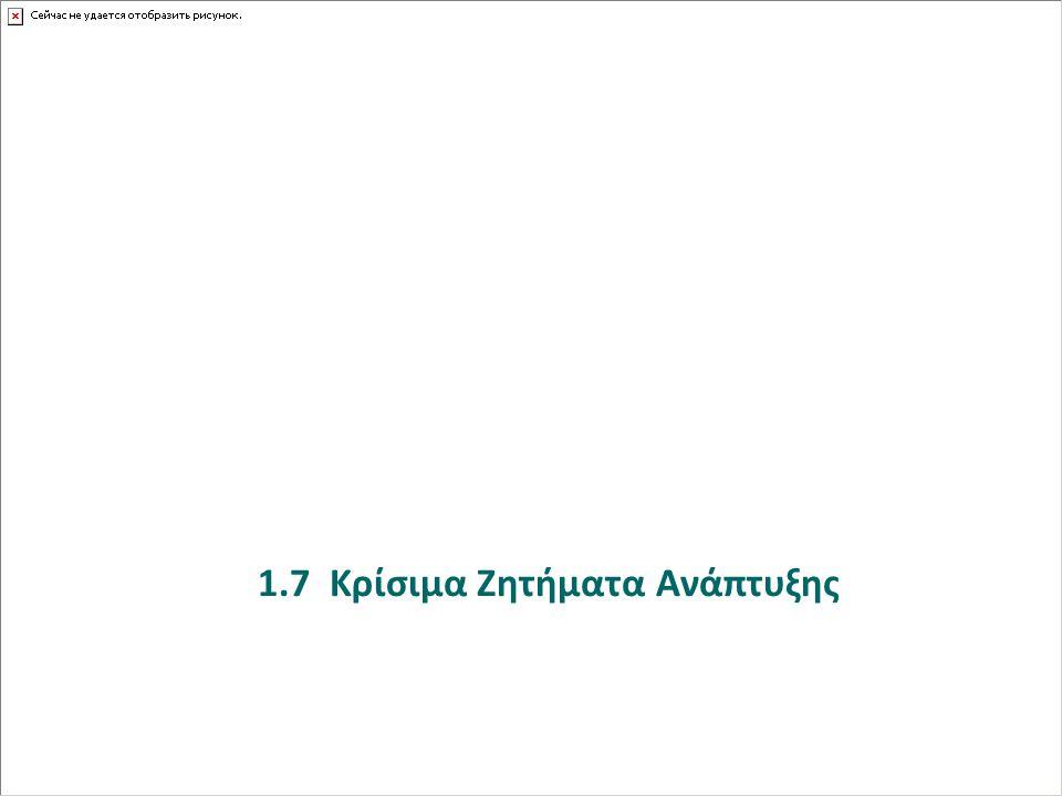 Page  38 ΚΡΙΣΙΜΑ ΖΗΤΗΜΑΤΑ ΠΕΡΙΦΕΡΕΙΑΚΗΣ ΑΝΑΠΤΥΞΗΣ 1/5 Τα Κρίσιμα Ζητήματα Ανάπτυξης για την Περιφέρεια Δυτικής Μακεδονίας ομαδοποιούνται στους ακόλουθους τομείς:  Περιβάλλον και Ποιότητα Ζωής  Κοινωνική Μέριμνα, Υγεία, Εκπαίδευση, Δια Βίου Μάθηση, Πολιτισμός και Αθλητισμός  Οικονομία και Απασχόληση  Βελτίωση της Διοικητικής Ικανότητας και της Οικονομικής Κατάστασης της Περιφέρειας