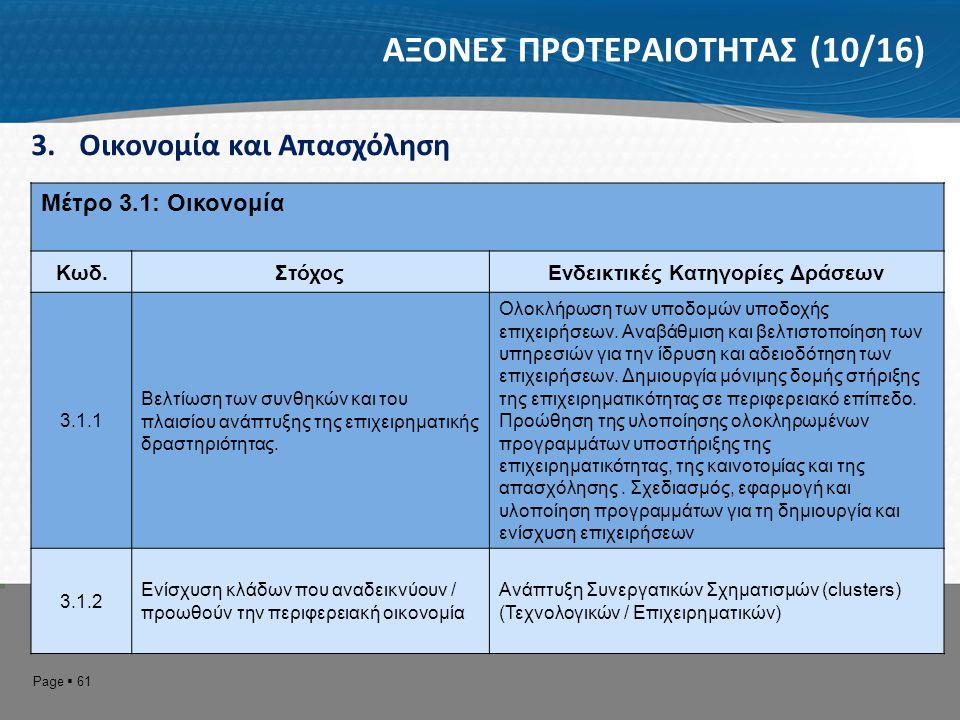 Page  62 ΑΞΟΝΕΣ ΠΡΟΤΕΡΑΙΟΤΗΤΑΣ (11/16) 3.Οικονομία και Απασχόληση Μέτρο 3.1: Οικονομία Κωδ.ΣτόχοςΕνδεικτικές Κατηγορίες Δράσεων 3.1.3 Ενίσχυση του αγροτικού τομέα και της παραγωγικής αγροτικών προϊόντων Δημιουργία δομής πιστοποίησης αγροτικών προϊόντων σε επίπεδο Περιφέρειας Δυτικής Μακεδονίας.