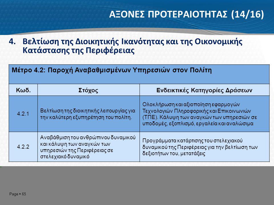Page  66 ΑΞΟΝΕΣ ΠΡΟΤΕΡΑΙΟΤΗΤΑΣ (15/16) 4.Βελτίωση της Διοικητικής Ικανότητας και της Οικονομικής Κατάστασης της Περιφέρειας Μέτρο 4.2: Παροχή Αναβαθμισμένων Υπηρεσιών στον Πολίτη Κωδ.ΣτόχοςΕνδεικτικές Κατηγορίες Δράσεων 4.2.34.2.3 Διασφάλιση της τήρησης των όρων κατά την άσκηση των διαφόρων οικονομικών δραστηριοτήτων Ενίσχυση των ελεγκτικών μηχανισμών της Περιφέρειας 4.2.44.2.4 Εξασφάλιση της συνέργειας των δράσεων σε περιφερειακό και διαπεριφερειακό επίπεδο Ενίσχυση της συμμετοχής σε δίκτυα και ανάπτυξη συνεργασιών με άλλους δημόσιους, ιδιωτικούς και κοινωνικούς φορείς τοπικής και υπερτοπικής σημασίας
