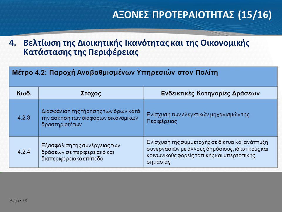 Page  67 ΑΞΟΝΕΣ ΠΡΟΤΕΡΑΙΟΤΗΤΑΣ (16/16) 4.Βελτίωση της Διοικητικής Ικανότητας και της Οικονομικής Κατάστασης της Περιφέρειας Μέτρο 4.3: Βελτίωση της Οικονομικής Κατάστασης της Περιφέρειας και των Νομικών Προσώπων της Κωδ.ΣτόχοςΕνδεικτικές Κατηγορίες Δράσεων 4.3.14.3.1 Βελτίωση των μηχανισμών παρακολούθησης των οικονομικών και των εργαλείων οικονομικού προγραμματισμού Αξιοποίηση εφαρμογών Τεχνολογιών Πληροφορικής και Επικοινωνιών (ΤΠΕ 4.3.24.3.2Διεύρυνση των πηγών εσόδων Δημιουργία σχεδίων για την αξιοποίηση της ακίνητης περιουσίας της περιφέρειας.
