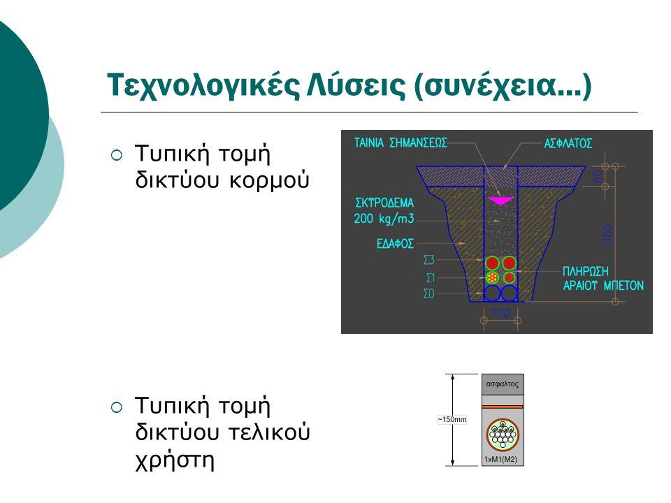 Τεχνολογικές Λύσεις (συνέχεια...)  Τυπική τομή δικτύου κορμού  Τυπική τομή δικτύου τελικού χρήστη