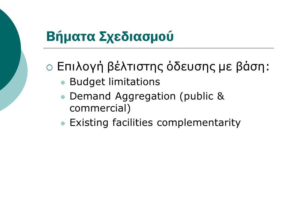 Βήματα Σχεδιασμού  Επιλογή βέλτιστης όδευσης με βάση:  Budget limitations  Demand Aggregation (public & commercial)  Existing facilities complemen