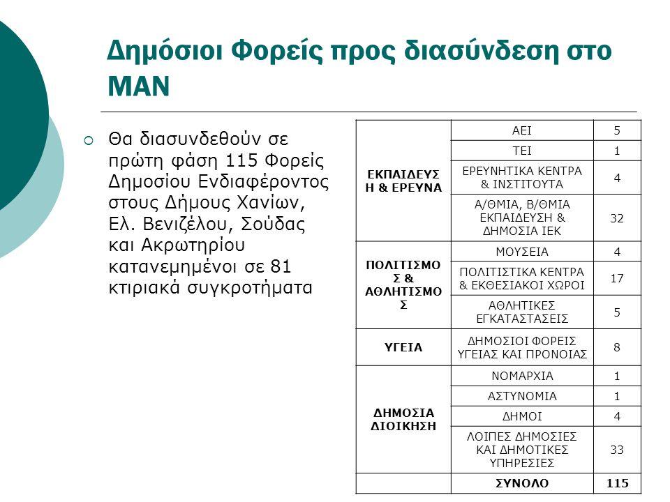 Δημόσιοι Φορείς προς διασύνδεση στο ΜΑΝ  Θα διασυνδεθούν σε πρώτη φάση 115 Φορείς Δημοσίου Ενδιαφέροντος στους Δήμους Χανίων, Ελ. Βενιζέλου, Σούδας κ