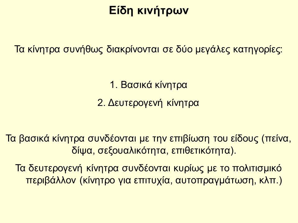 Θεωρίες κινήτρων Ανάλογα με τη βαρύτητα που δίνουν στα αίτια των κινήτρων, διακρίνουμε δύο βασικά είδη θεωριών: 1.Θεωρίες των ενορμήσεων 2.