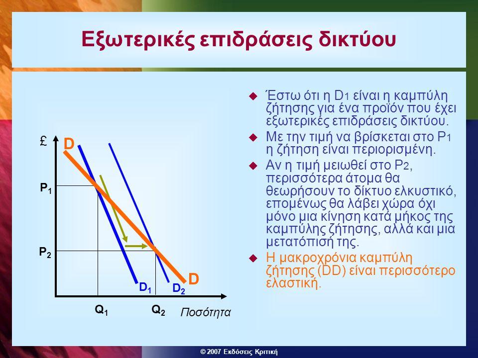 © 2007 Εκδόσεις Κριτική Εξωτερικές επιδράσεις δικτύου  Έστω ότι η D 1 είναι η καμπύλη ζήτησης για ένα προϊόν που έχει εξωτερικές επιδράσεις δικτύου.