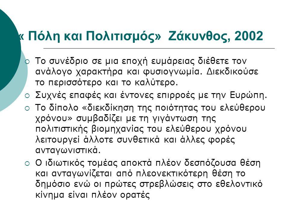 « Πόλη και Πολιτισμός» Ζάκυνθος, 2002  Το συνέδριο σε μια εποχή ευμάρειας διέθετε τον ανάλογο χαρακτήρα και φυσιογνωμία. Διεκδικούσε το περισσότερο κ