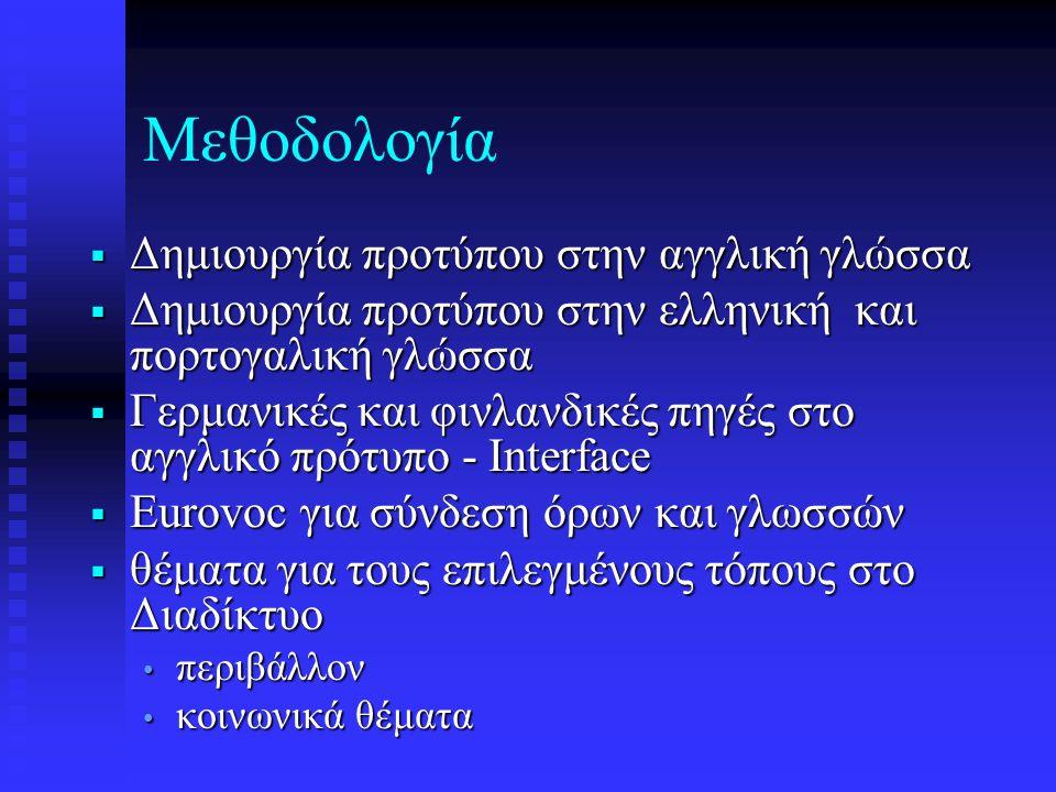 Μεθοδολογία  Δημιουργία προτύπου στην αγγλική γλώσσα  Δημιουργία προτύπου στην ελληνική και πορτογαλική γλώσσα  Γερμανικές και φινλανδικές πηγές στο αγγλικό πρότυπο - Interface  Eurovoc για σύνδεση όρων και γλωσσών  θέματα για τους επιλεγμένους τόπους στο Διαδίκτυο • περιβάλλον • κοινωνικά θέματα