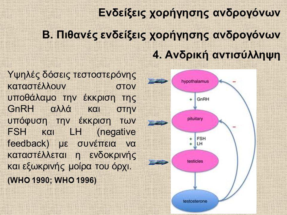 Ενδείξεις χορήγησης ανδρογόνων B.Πιθανές ενδείξεις χορήγησης ανδρογόνων 4.
