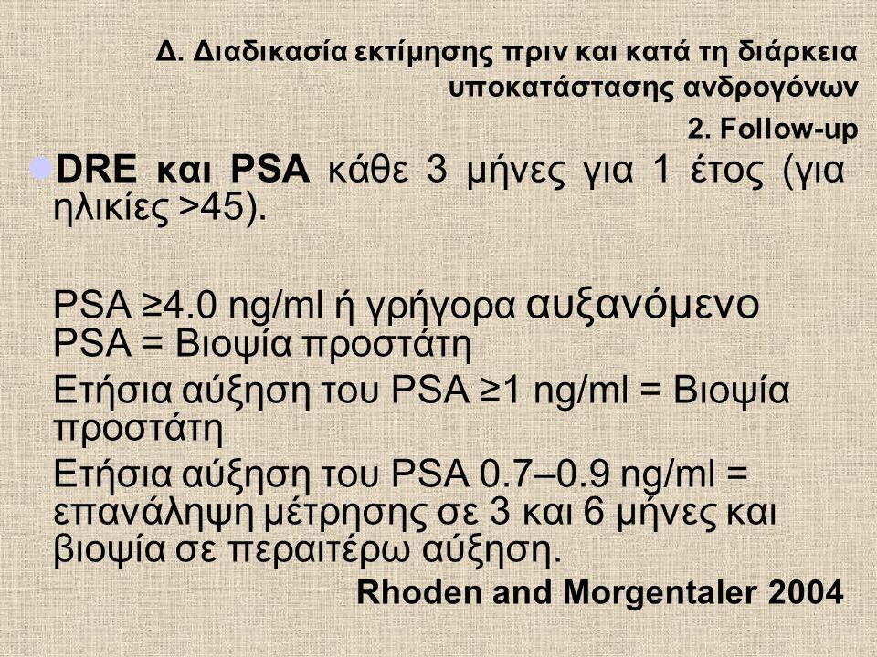 Δ.Διαδικασία εκτίμησης πριν και κατά τη διάρκεια υποκατάστασης ανδρογόνων 2.